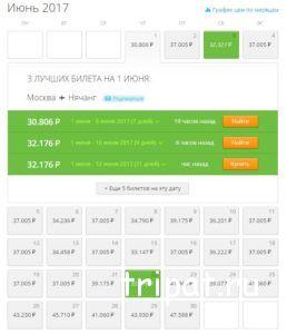список вариантов карты цен